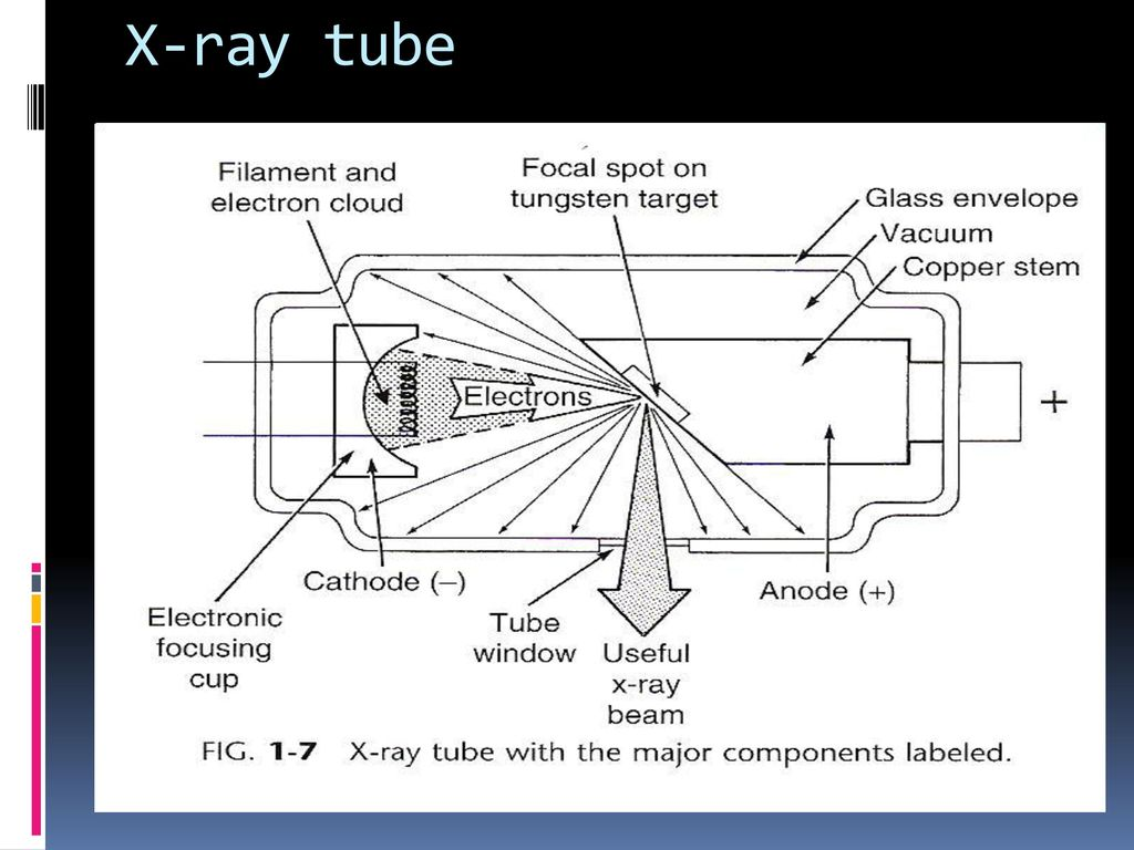 hight resolution of 22 x ray tube