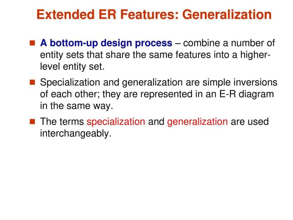medium resolution of 87 extended