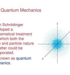 6 5 quantum mechanics [ 1024 x 768 Pixel ]