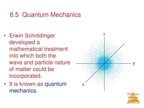 small resolution of 6 5 quantum mechanics