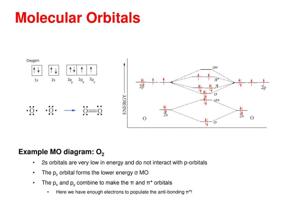 medium resolution of molecular orbitals example mo diagram o2