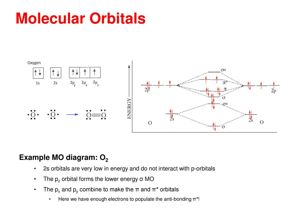 hight resolution of molecular orbitals example mo diagram o2