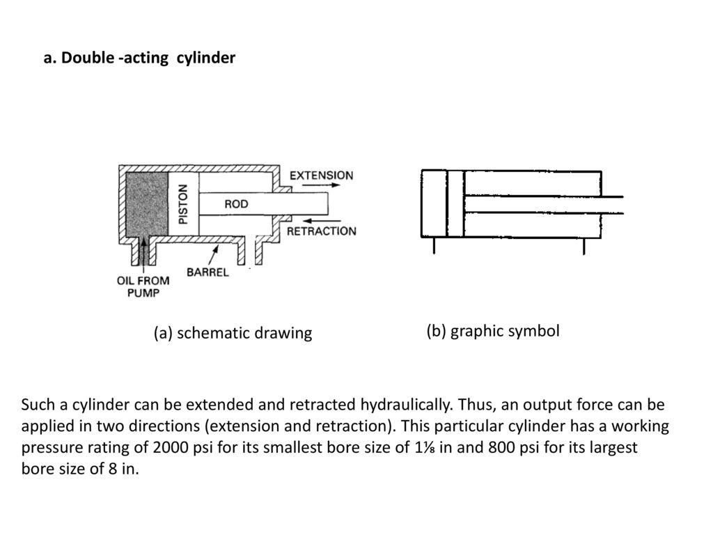 hight resolution of double acting cylinder