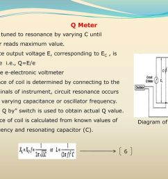 98blazerfuellinediagram http wwwjustanswercom chevy 0wjkj1996 on aprilia sr silver aprilia sr 150 wiring diagram  [ 1024 x 768 Pixel ]