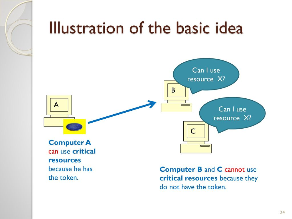 hight resolution of illustration of the basic idea