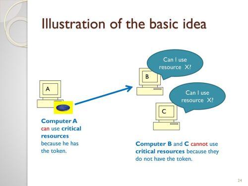 small resolution of illustration of the basic idea