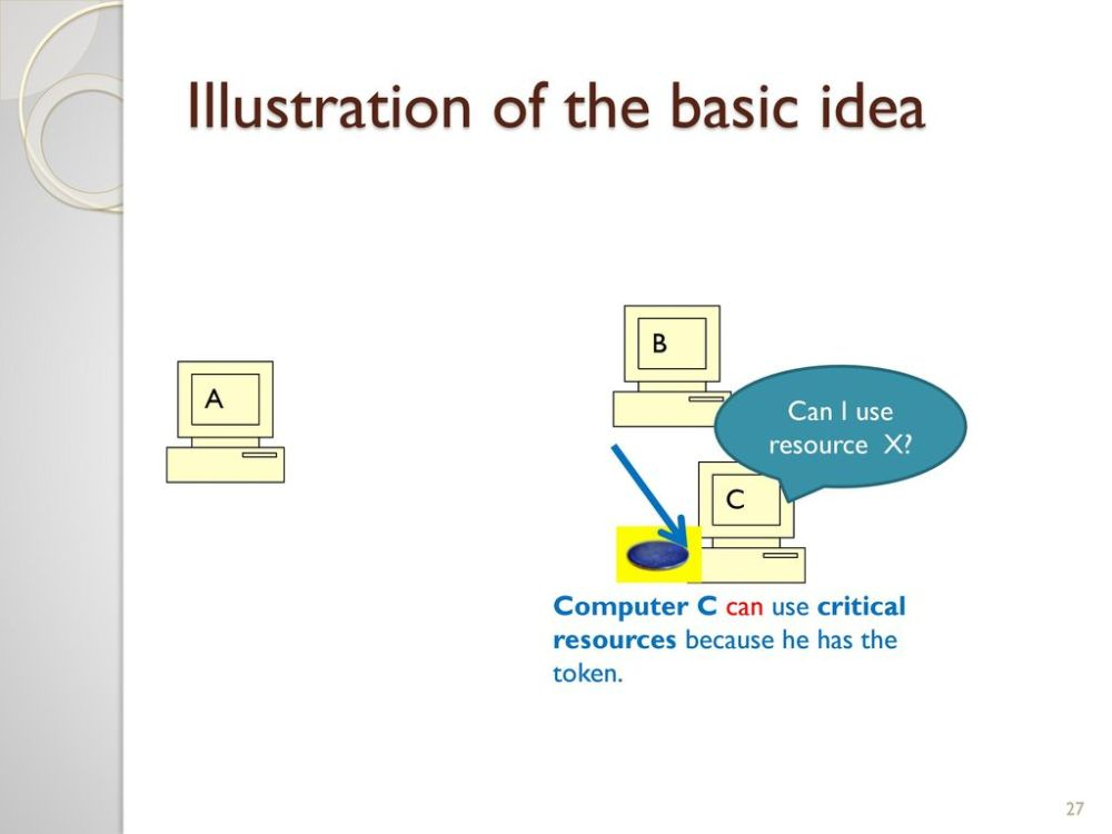 medium resolution of illustration of the basic idea