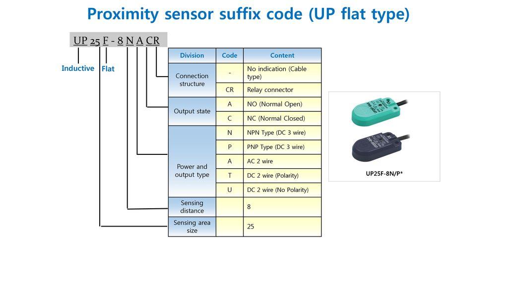 proximity sensor wiring diagram on 2wire dc motor wiring diagram