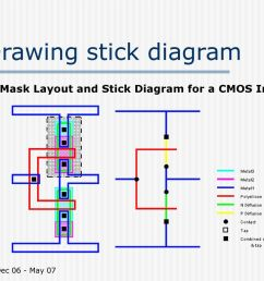 26 drawing stick diagram mask layout and stick diagram for a cmos inverter dec 06 may 07 [ 1024 x 768 Pixel ]