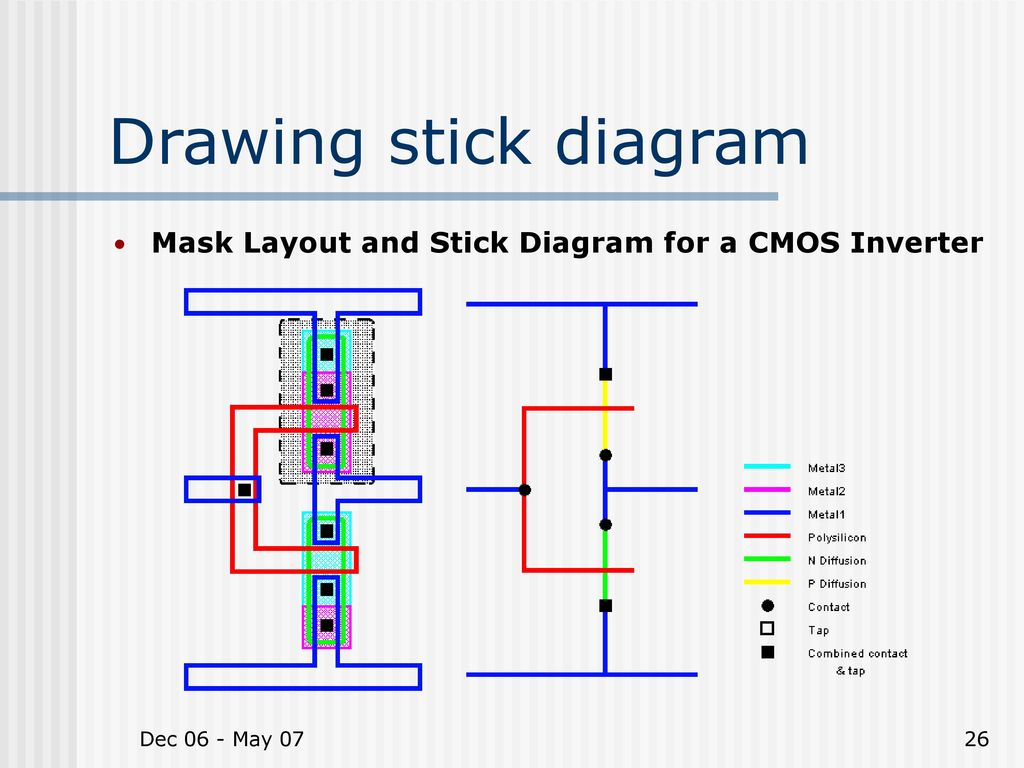 hight resolution of 26 drawing stick diagram mask layout and stick diagram for a cmos inverter dec 06 may 07