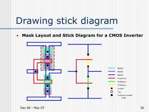 small resolution of 26 drawing stick diagram mask layout and stick diagram for a cmos inverter dec 06 may 07