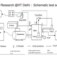 the delhi schematic test setup [ 1024 x 768 Pixel ]