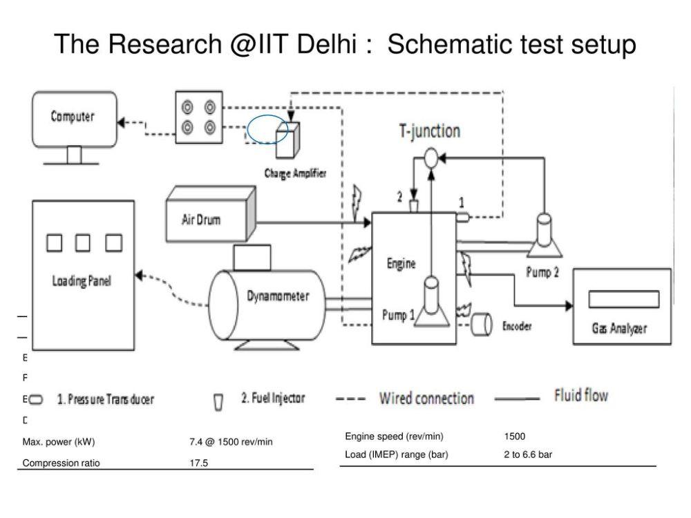 medium resolution of the delhi schematic test setup
