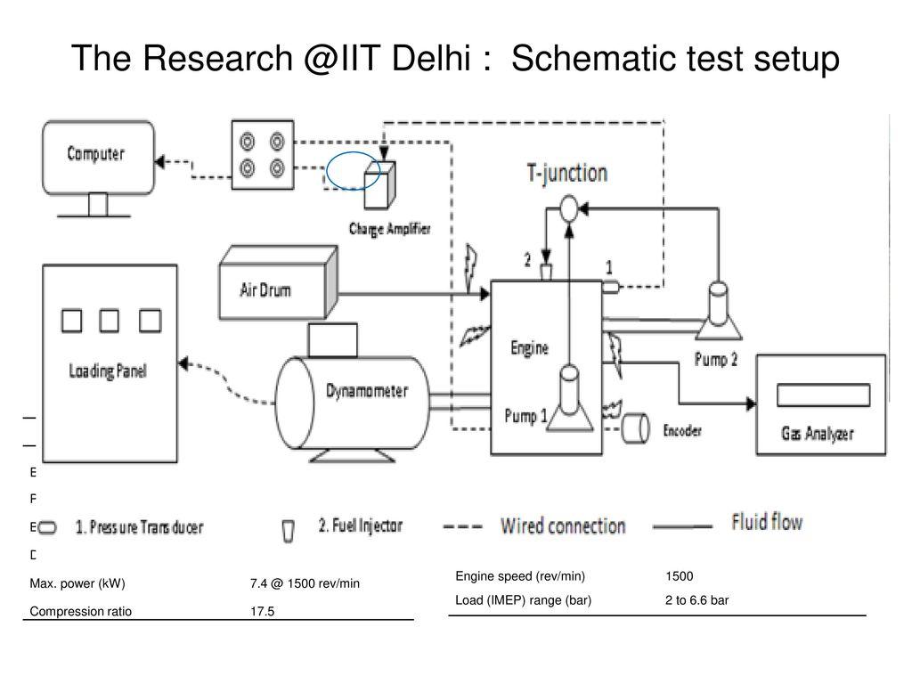hight resolution of the delhi schematic test setup