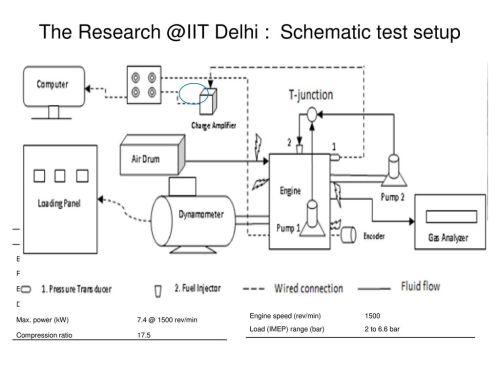 small resolution of the delhi schematic test setup