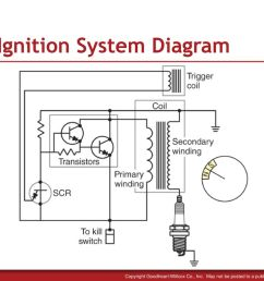 26 scr ignition system diagram [ 1024 x 768 Pixel ]