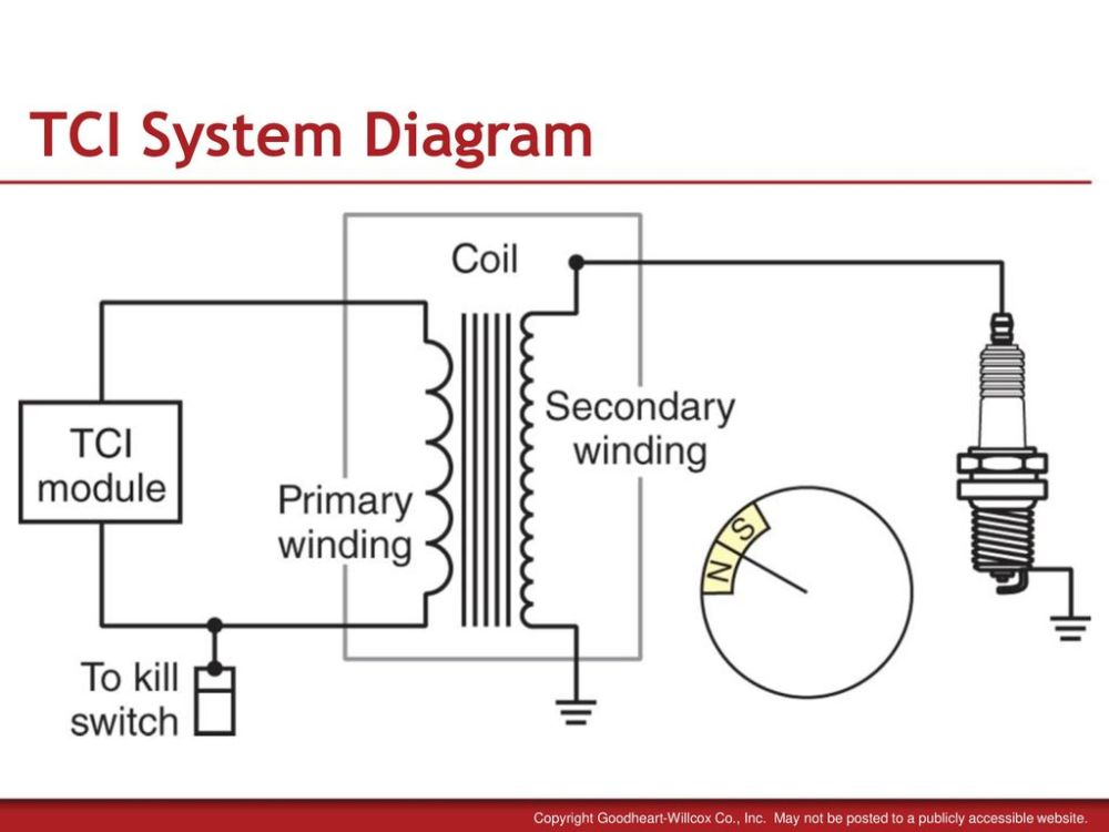 medium resolution of 32 tci system diagram