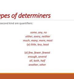 Determiners. - ppt download [ 768 x 1024 Pixel ]