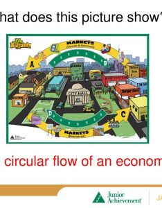 what does this picture show the circular flow also junior achievement hopes you had an awesome day at ja biztown ppt rh slideplayer