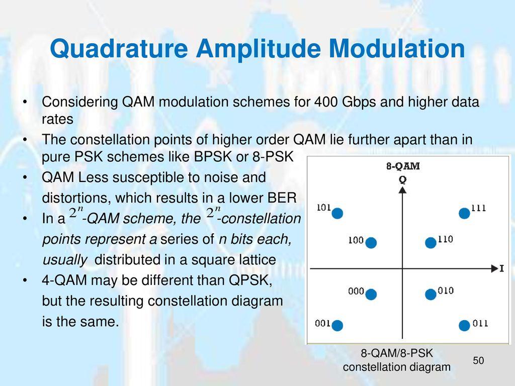 constellation diagram of 16 psk 12 volt relay wiring optical modulation schemes ppt download