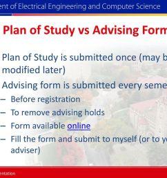 plan of study vs advising form [ 1024 x 768 Pixel ]