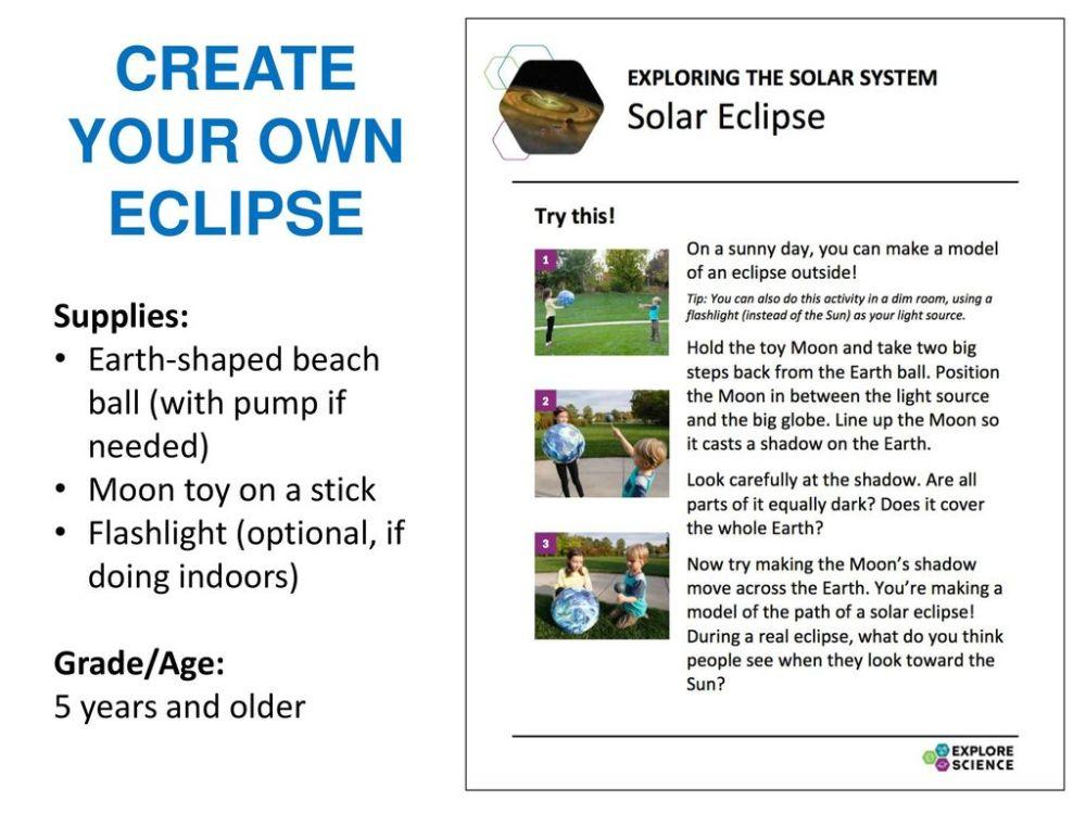 medium resolution of Eclipse Activities. - ppt download