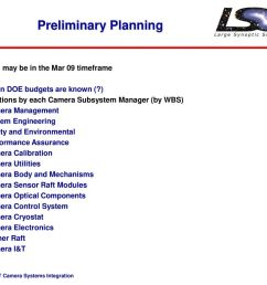 preliminary planning timing nsf pdr may be in the mar 09 timeframe [ 1024 x 768 Pixel ]