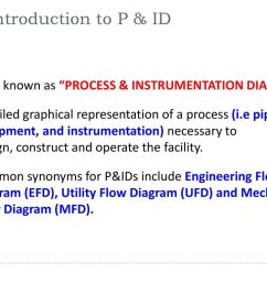 introduction to p id also known as process instrumentation diagram detailed graphical process instrumentation piping  [ 1024 x 768 Pixel ]