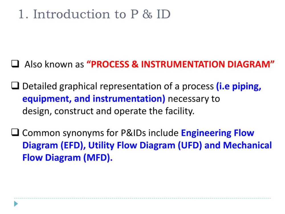 medium resolution of introduction to p id also known as process instrumentation diagram detailed graphical process instrumentation piping