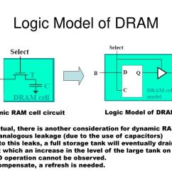 53 logic model of dram dynamic ram cell circuit  [ 1024 x 768 Pixel ]
