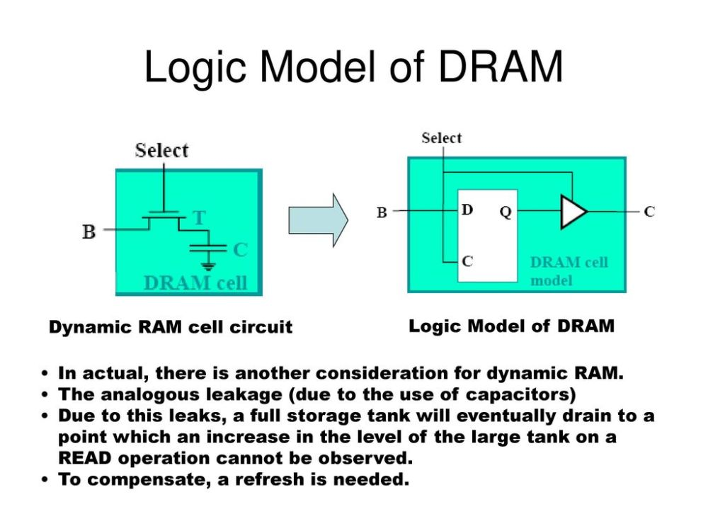 medium resolution of 53 logic model of dram dynamic ram cell circuit