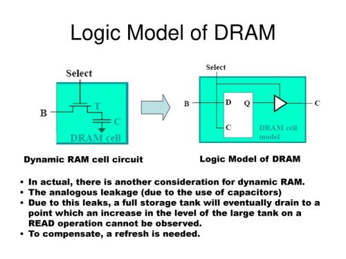 small resolution of 53 logic model of dram dynamic ram cell circuit