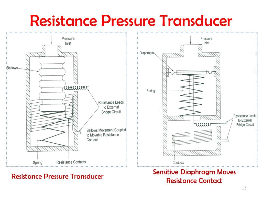 hight resolution of resistance pressure transducer