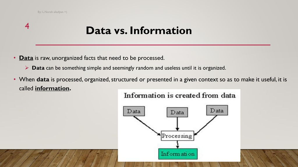 introduction of information technology