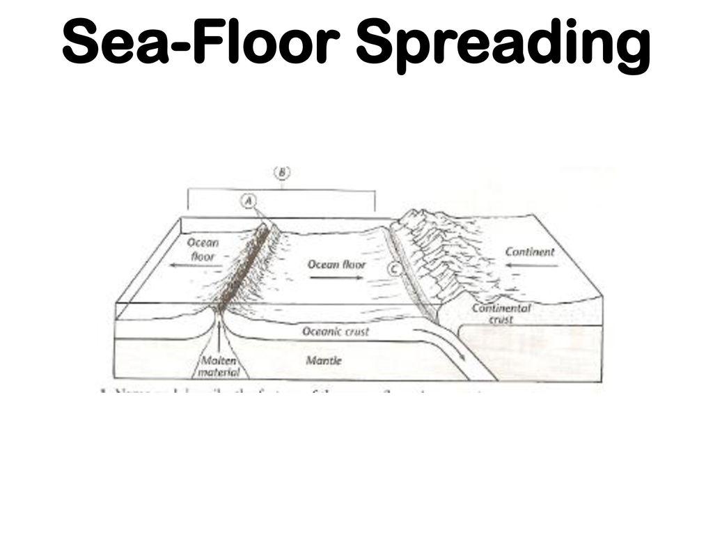hight resolution of 72 sea floor spreading