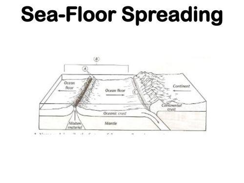 small resolution of 72 sea floor spreading