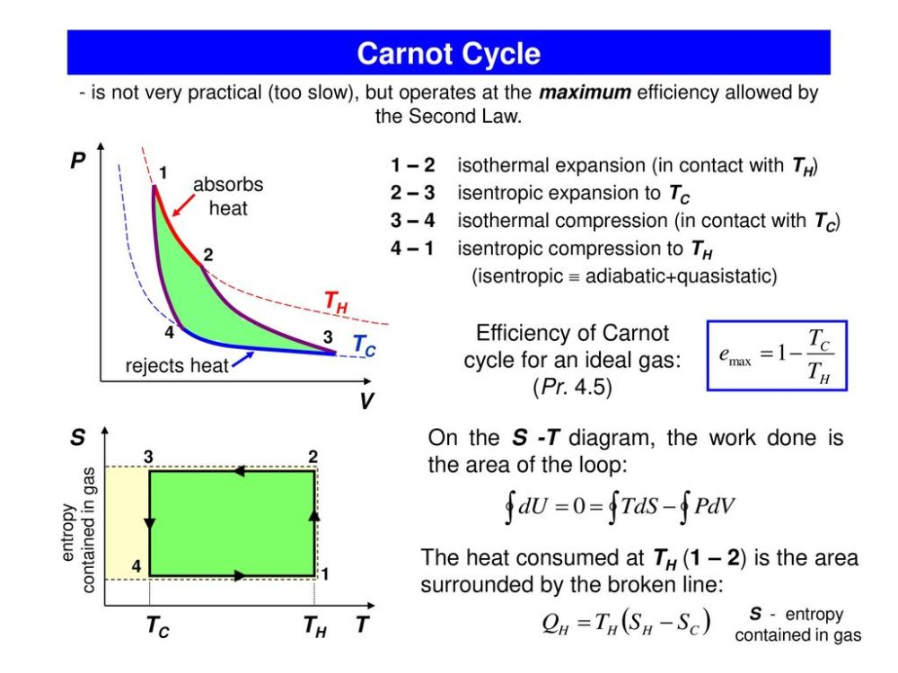 medium resolution of 2 carnot
