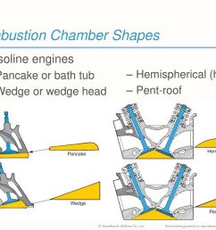 14 combustion chamber shapes [ 1024 x 768 Pixel ]