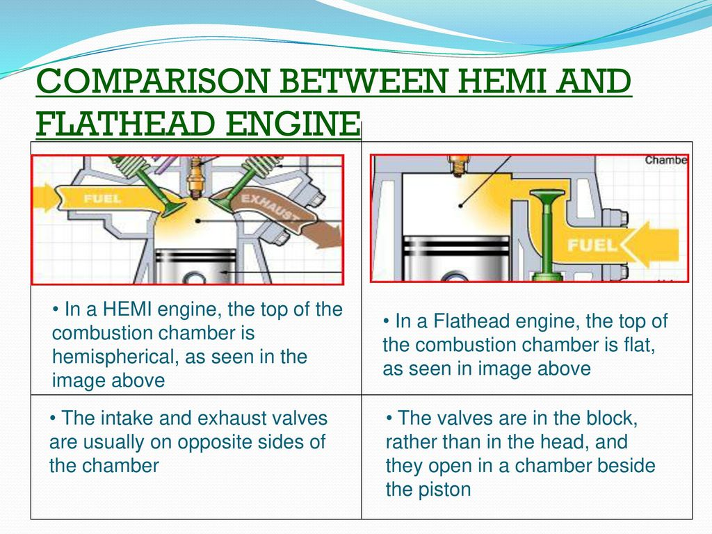 hight resolution of comparison between hemi and flathead engine