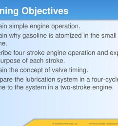 learning objectives explain simple engine operation  [ 1024 x 768 Pixel ]