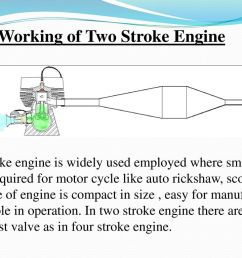 working of two stroke engine [ 1024 x 768 Pixel ]