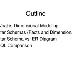 89 outline what is dimensional modeling star schemas  [ 1024 x 768 Pixel ]