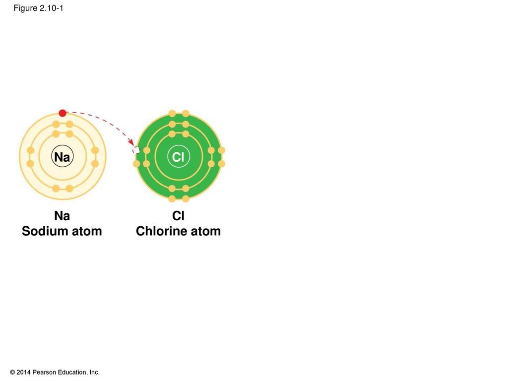 hight resolution of na sodium atom cl chlorine atom