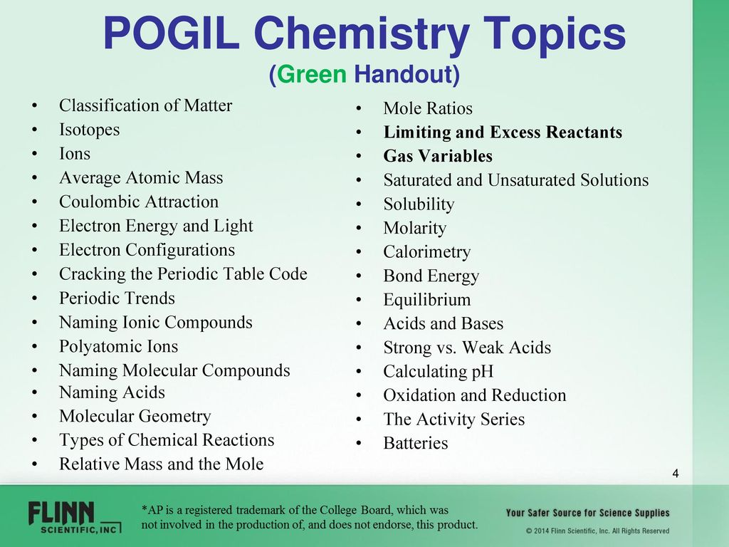 Pogil Lab Electron Configurations And The Periodic Table