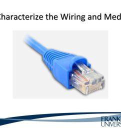 characterizing home wiring via ad hoc on wiring home for ethernet characterizing home wiring via ad hoc on wiring home for ethernet [ 1024 x 768 Pixel ]