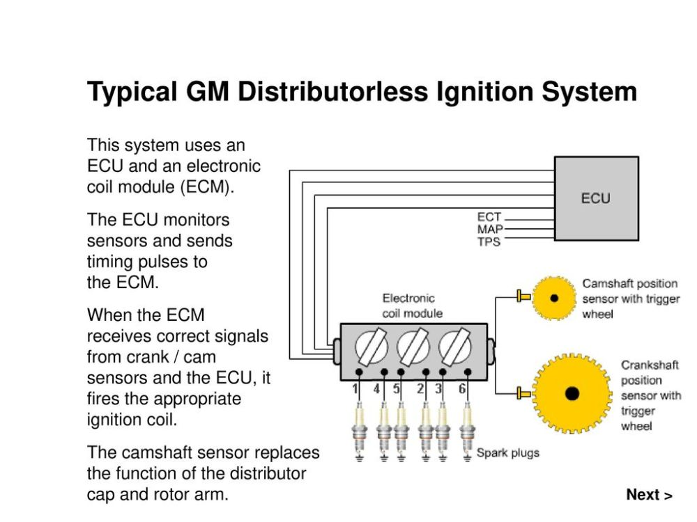medium resolution of ignition ppt download 1982 jeep cj7 ignition wiring distributorless ignition wiring diagram jeep