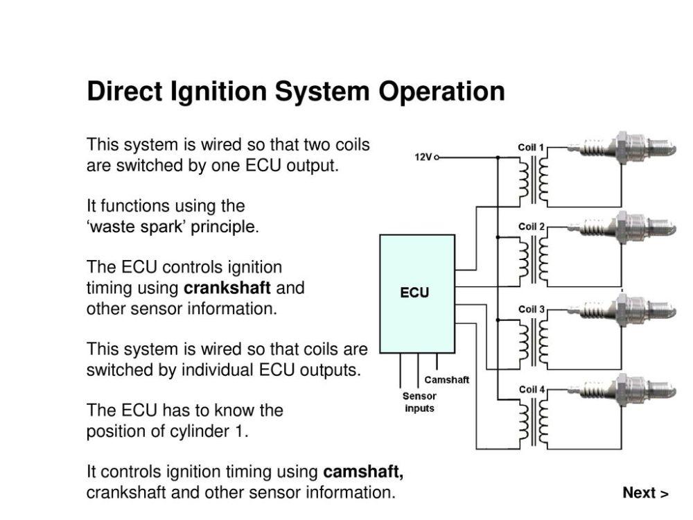 medium resolution of waste spark coil wiring diagram