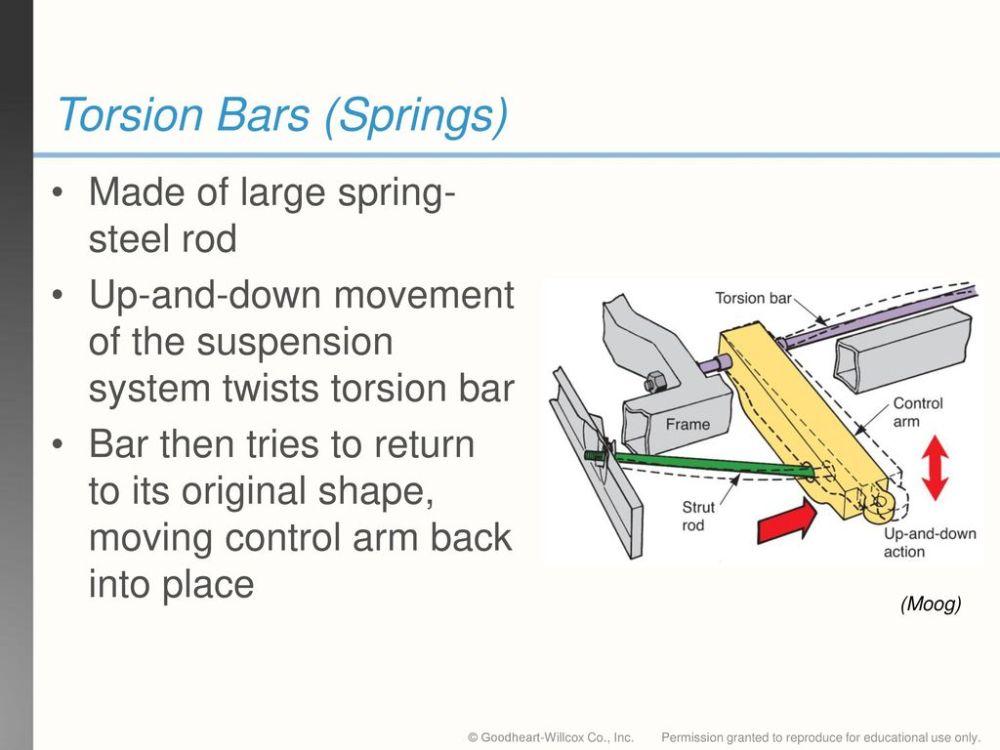 medium resolution of 18 torsion bars