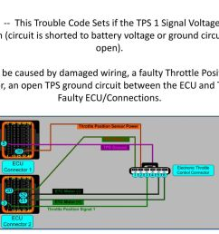 p this trouble code sets if the tps 1 signal voltage is too high circuit [ 1024 x 768 Pixel ]