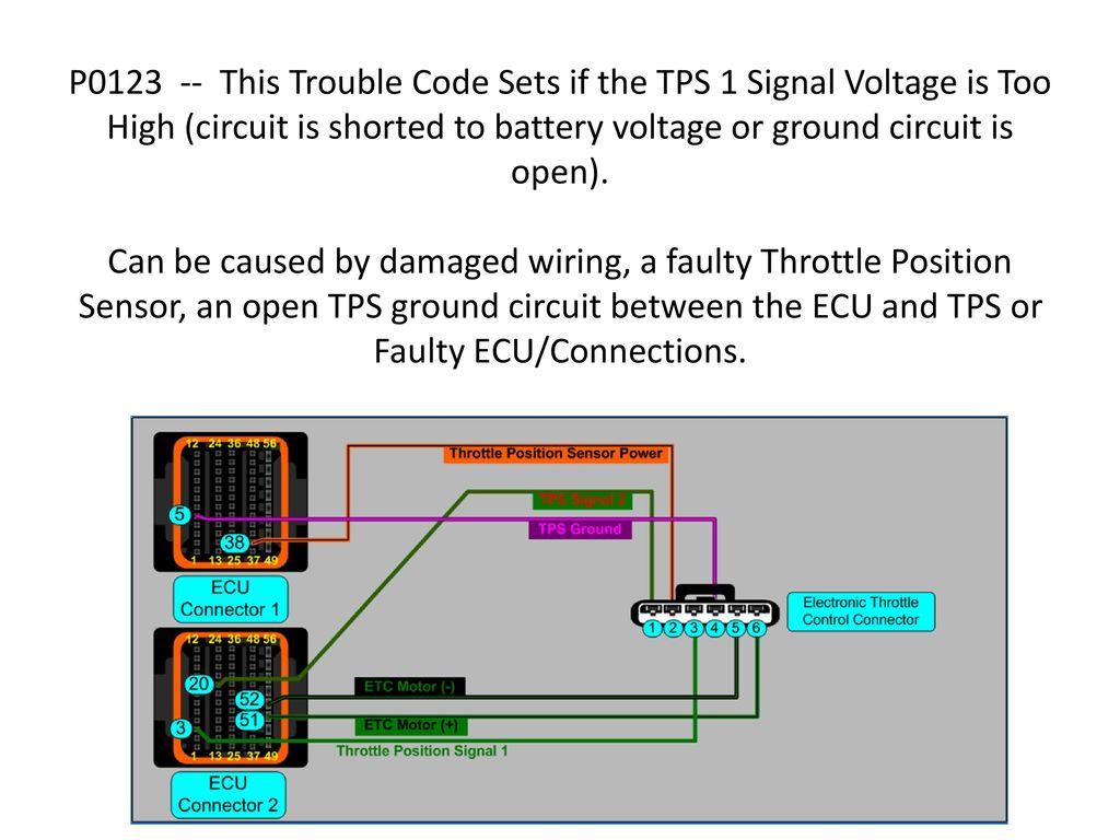 hight resolution of p this trouble code sets if the tps 1 signal voltage is too high circuit
